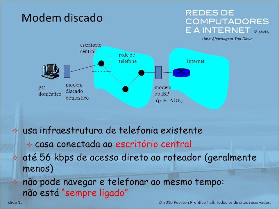 © 2010 Pearson Prentice Hall. Todos os direitos reservados.slide 15 rede de telefone Internet modem discado doméstico modem do ISP (p. e., AOL) PC dom