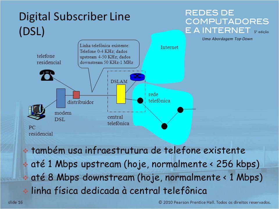 © 2010 Pearson Prentice Hall. Todos os direitos reservados.slide 16 rede telefônica modem DSL PC residencial telefone residencial Internet DSLAM Linha