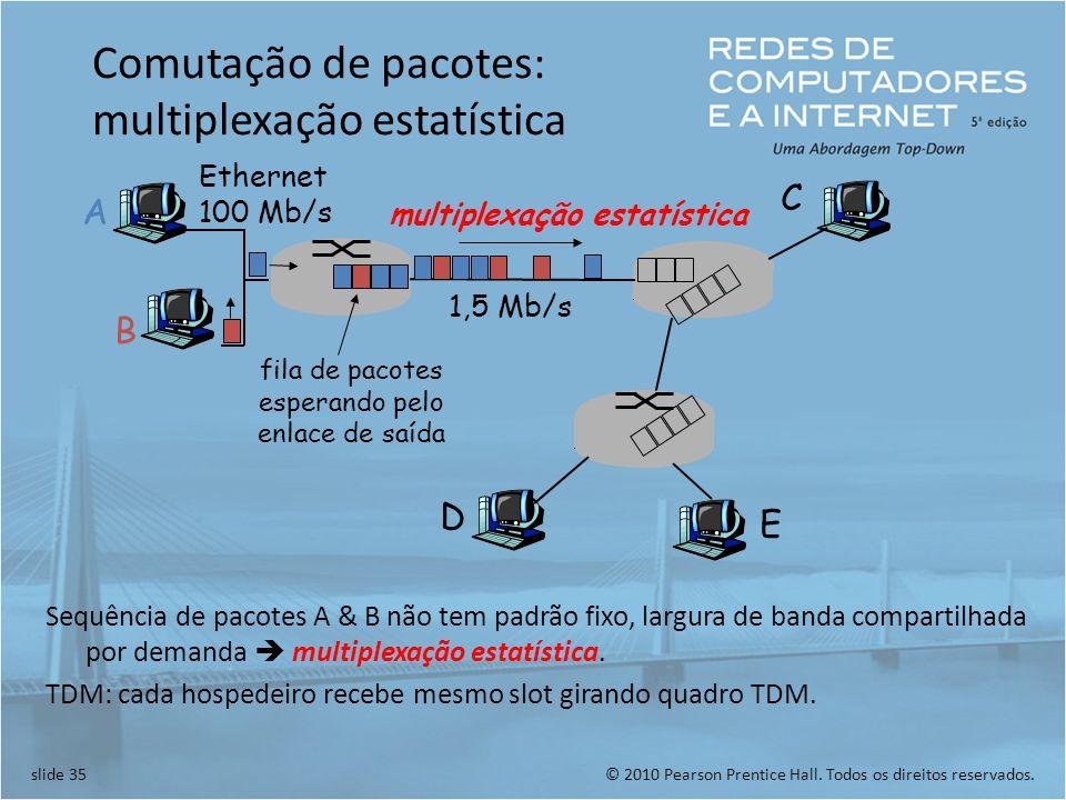 © 2010 Pearson Prentice Hall. Todos os direitos reservados.slide 35 Comutação de pacotes: multiplexação estatística Sequência de pacotes A & B não tem
