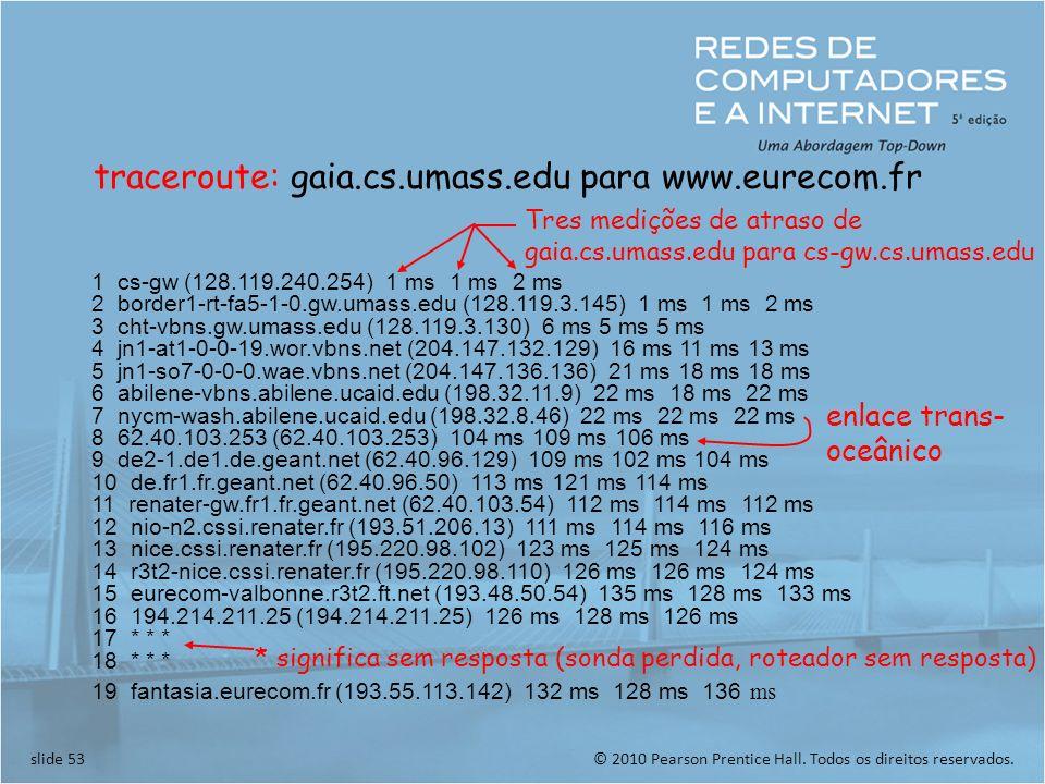 © 2010 Pearson Prentice Hall. Todos os direitos reservados.slide 53 1 cs-gw (128.119.240.254) 1 ms 1 ms 2 ms 2 border1-rt-fa5-1-0.gw.umass.edu (128.11