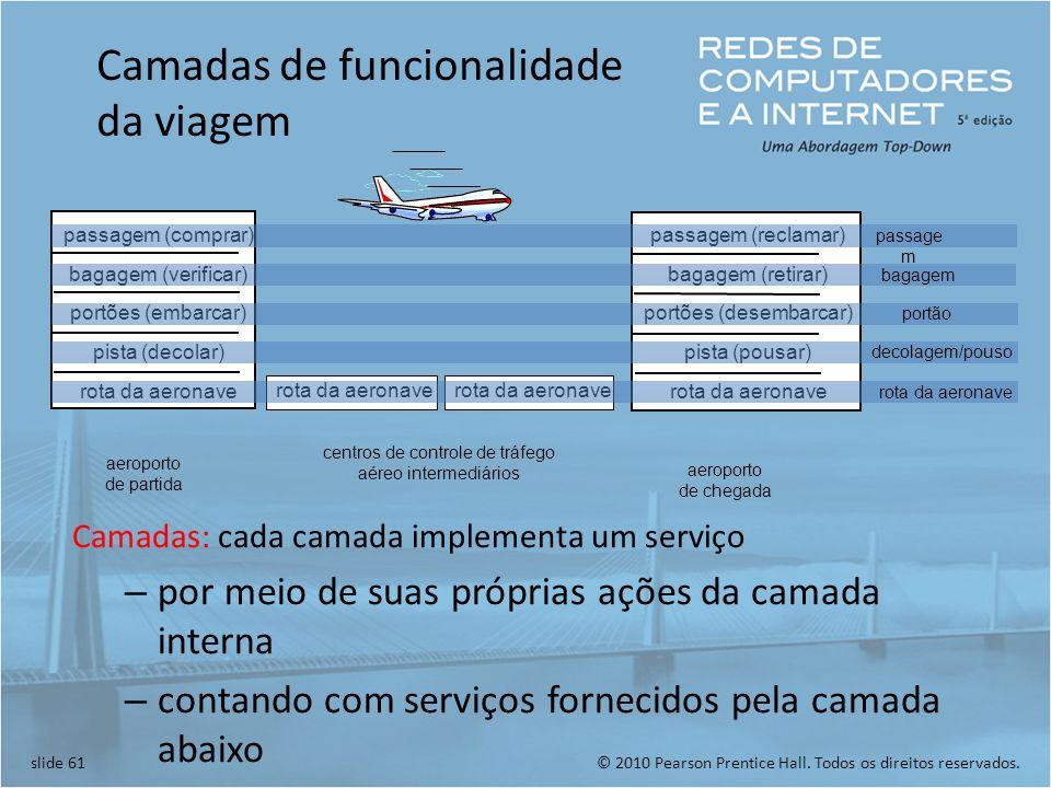 © 2010 Pearson Prentice Hall. Todos os direitos reservados.slide 61 Camadas de funcionalidade da viagem Camadas: cada camada implementa um serviço – p