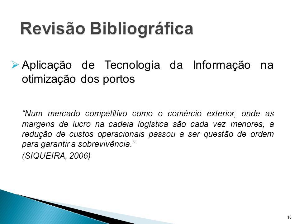 Revisão Bibliográfica Aplicação de Tecnologia da Informação na otimização dos portos Num mercado competitivo como o comércio exterior, onde as margens