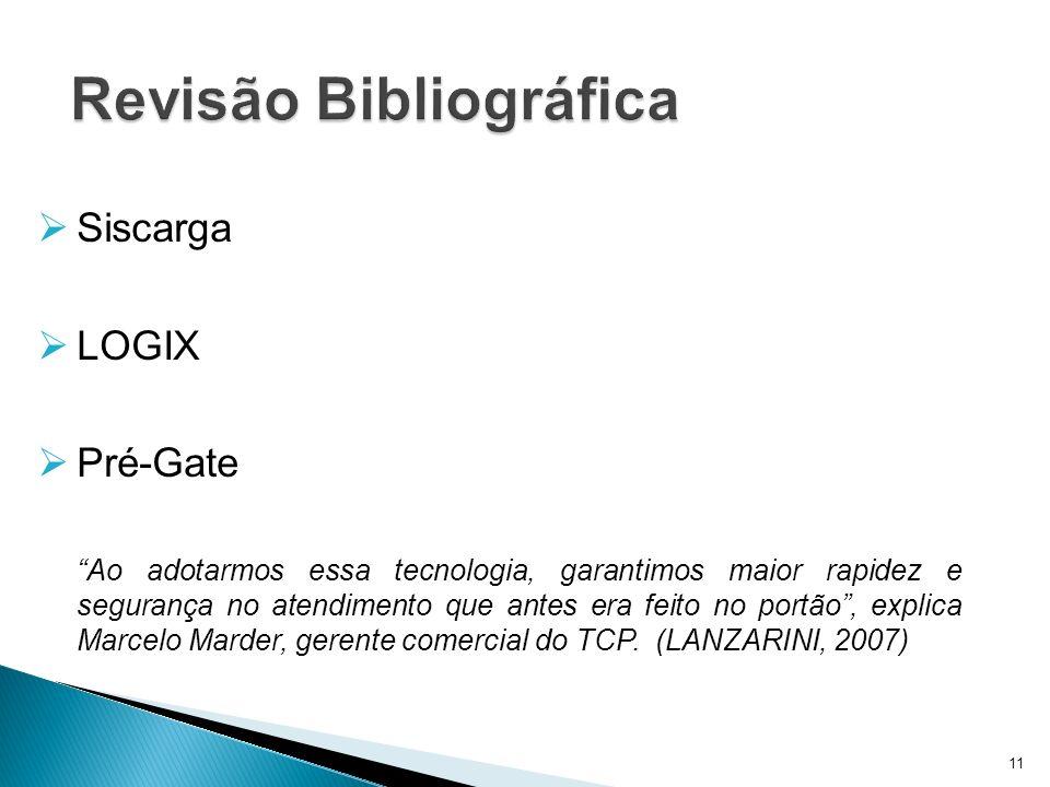 Revisão Bibliográfica Siscarga LOGIX Pré-Gate Ao adotarmos essa tecnologia, garantimos maior rapidez e segurança no atendimento que antes era feito no