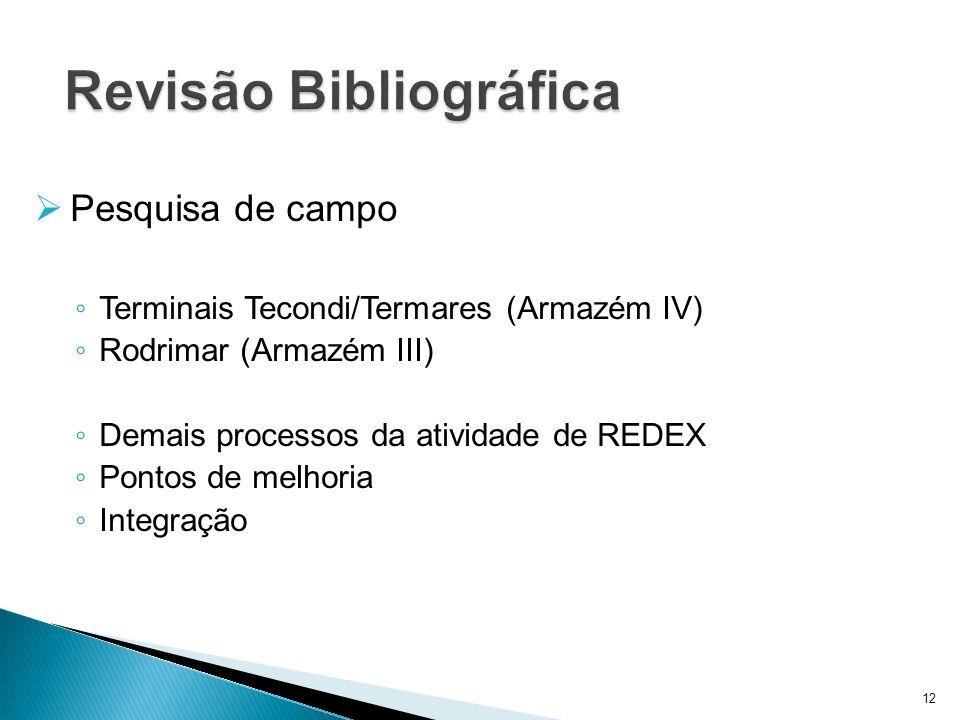 Revisão Bibliográfica Pesquisa de campo Terminais Tecondi/Termares (Armazém IV) Rodrimar (Armazém III) Demais processos da atividade de REDEX Pontos d