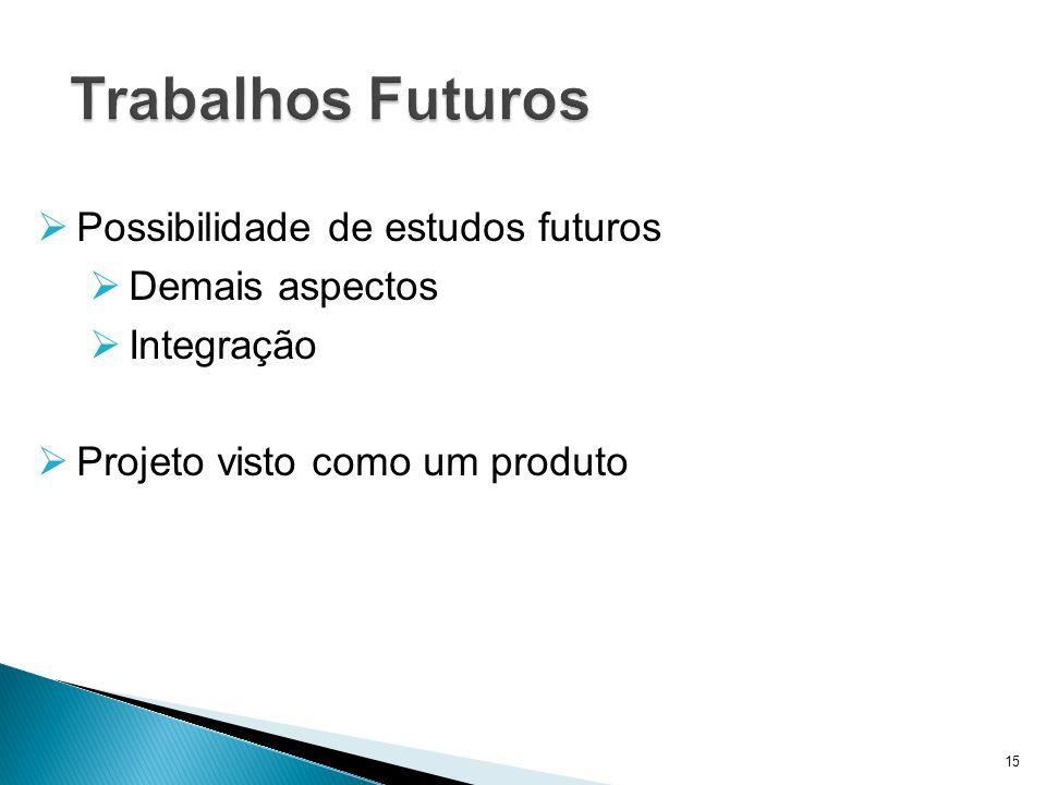 Trabalhos Futuros Possibilidade de estudos futuros Demais aspectos Integração Projeto visto como um produto 15
