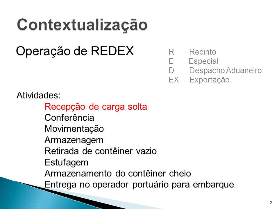 2 Contextualização R Recinto E Especial D Despacho Aduaneiro EX Exportação. Atividades: Recepção de carga solta Conferência Movimentação Armazenagem R