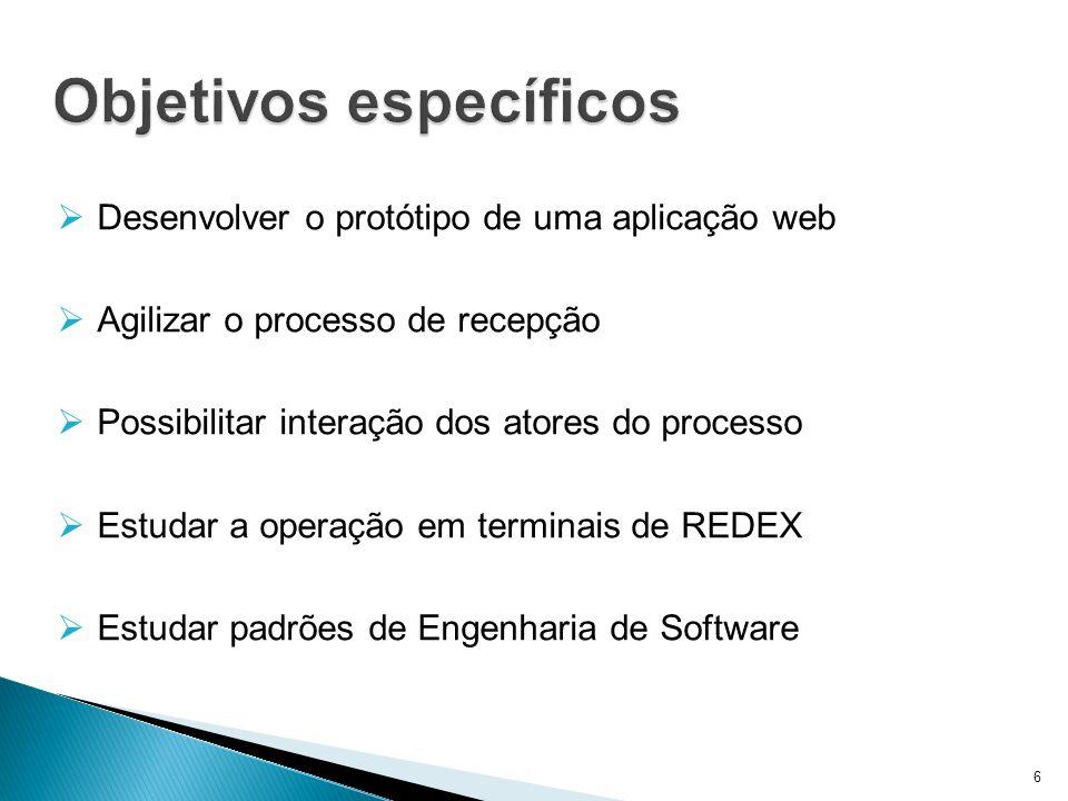 Objetivos específicos Desenvolver o protótipo de uma aplicação web Agilizar o processo de recepção Possibilitar interação dos atores do processo Estud