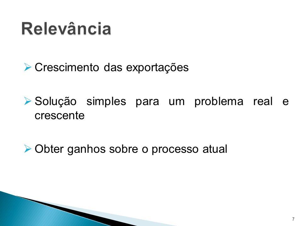 Metodologia Adotar o modelo de processo de natureza evolutiva, Iterativo e Incremental, subdividido em 5 fases: 1.Revisão bibliográfica 2.Especificação de Requisitos 8