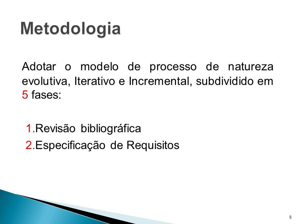 Metodologia Adotar o modelo de processo de natureza evolutiva, Iterativo e Incremental, subdividido em 5 fases: 1.Revisão bibliográfica 2.Especificaçã