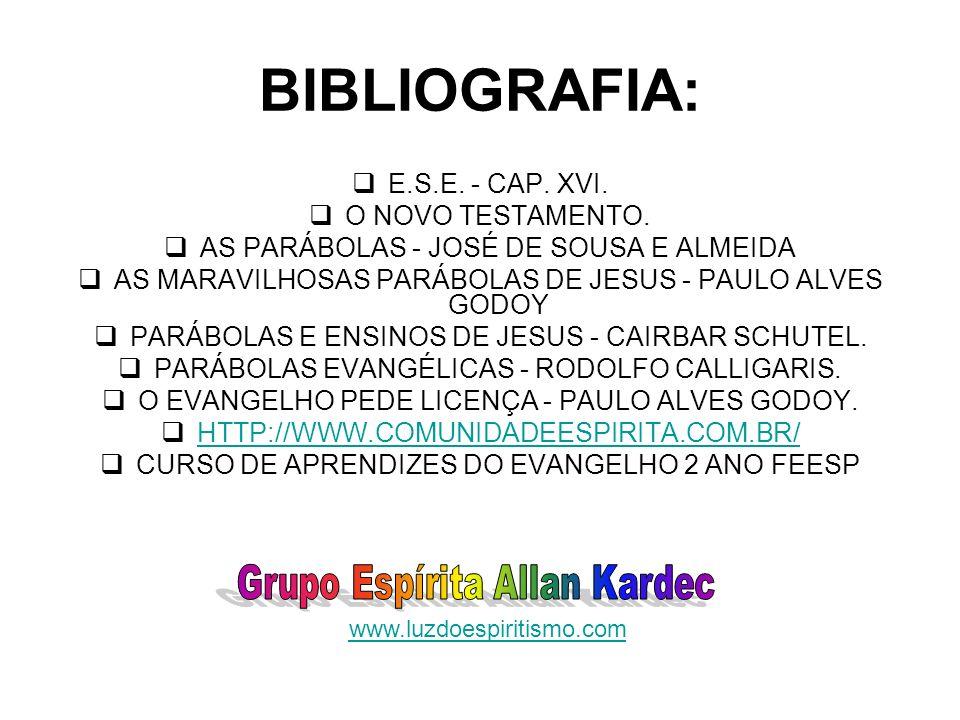BIBLIOGRAFIA: E.S.E. - CAP. XVI. O NOVO TESTAMENTO. AS PARÁBOLAS - JOSÉ DE SOUSA E ALMEIDA AS MARAVILHOSAS PARÁBOLAS DE JESUS - PAULO ALVES GODOY PARÁ