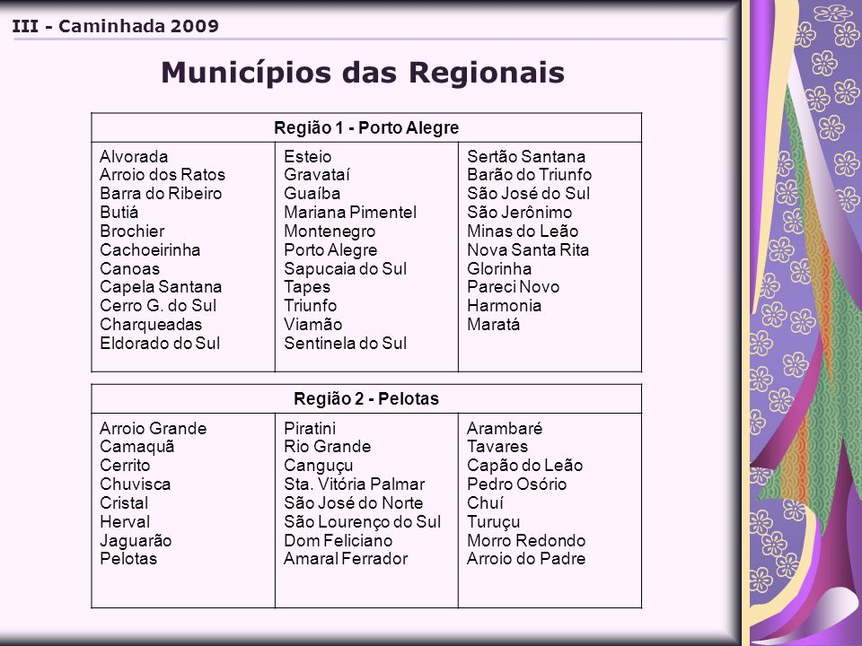 Municípios das Regionais Região 1 - Porto Alegre Alvorada Arroio dos Ratos Barra do Ribeiro Butiá Brochier Cachoeirinha Canoas Capela Santana Cerro G.