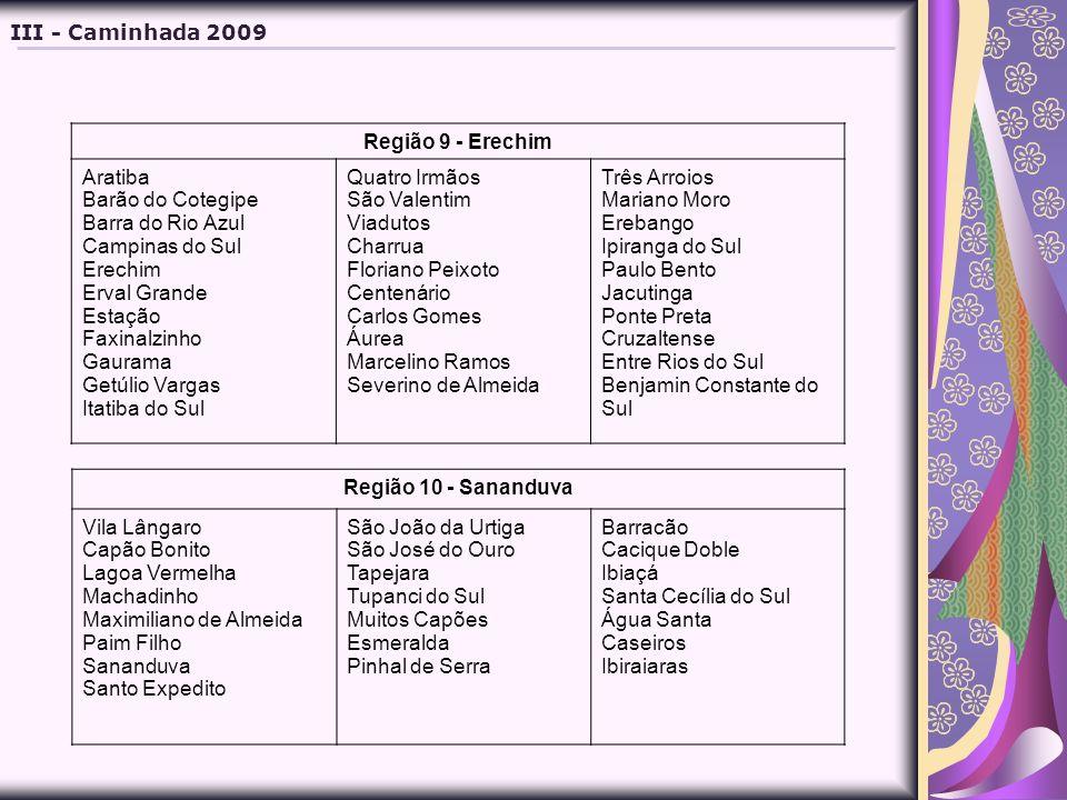 Região 9 - Erechim Aratiba Barão do Cotegipe Barra do Rio Azul Campinas do Sul Erechim Erval Grande Estação Faxinalzinho Gaurama Getúlio Vargas Itatib