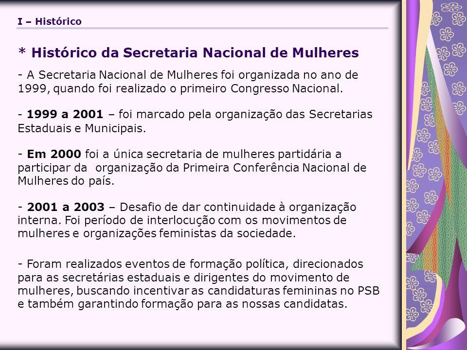 * Histórico da Secretaria Nacional de Mulheres - A Secretaria Nacional de Mulheres foi organizada no ano de 1999, quando foi realizado o primeiro Congresso Nacional.