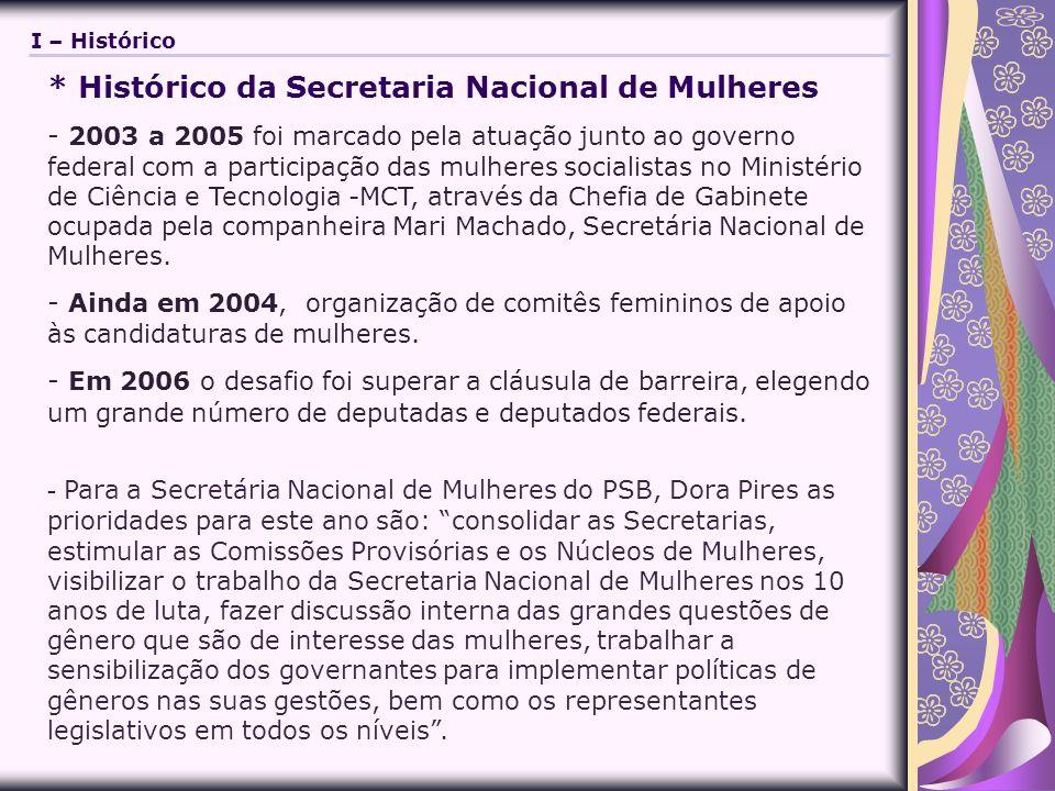 * Histórico da Secretaria Nacional de Mulheres - 2003 a 2005 foi marcado pela atuação junto ao governo federal com a participação das mulheres socialistas no Ministério de Ciência e Tecnologia -MCT, através da Chefia de Gabinete ocupada pela companheira Mari Machado, Secretária Nacional de Mulheres.