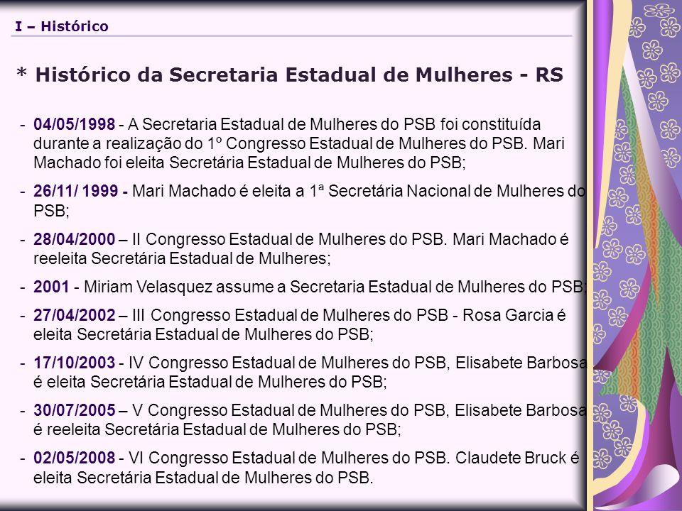* Histórico da Secretaria Estadual de Mulheres - RS -04/05/1998 - A Secretaria Estadual de Mulheres do PSB foi constituída durante a realização do 1º Congresso Estadual de Mulheres do PSB.