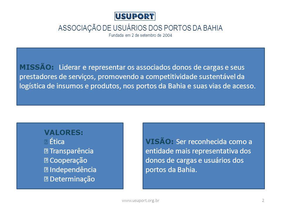 ASSOCIAÇÃO DE USUÁRIOS DOS PORTOS DA BAHIA SIACAN SINDICOURO BMB 3 www.usuport.org.br