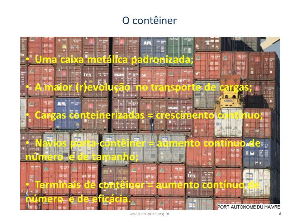 O contêiner Uma caixa metálica padronizada; A maior (r)evolução no transporte de cargas; Cargas conteinerizadas = crescimento contínuo; Navios porta-c