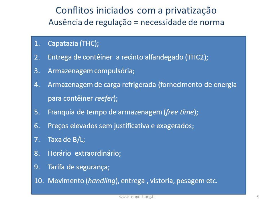 Conflitos iniciados com a privatização Ausência de regulação = necessidade de norma 1.Capatazia (THC); 2.Entrega de contêiner a recinto alfandegado (T