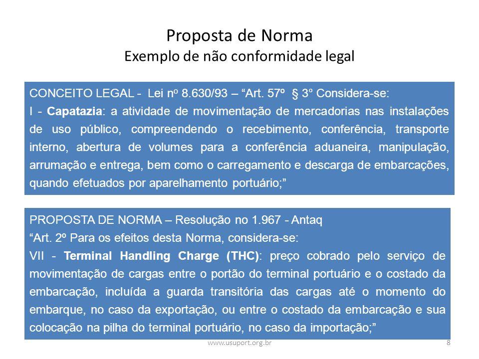 Proposta de Norma Exemplo de não conformidade legal www.usuport.org.br8 CONCEITO LEGAL - Lei n o 8.630/93 – Art. 57º § 3° Considera-se: I - Capatazia:
