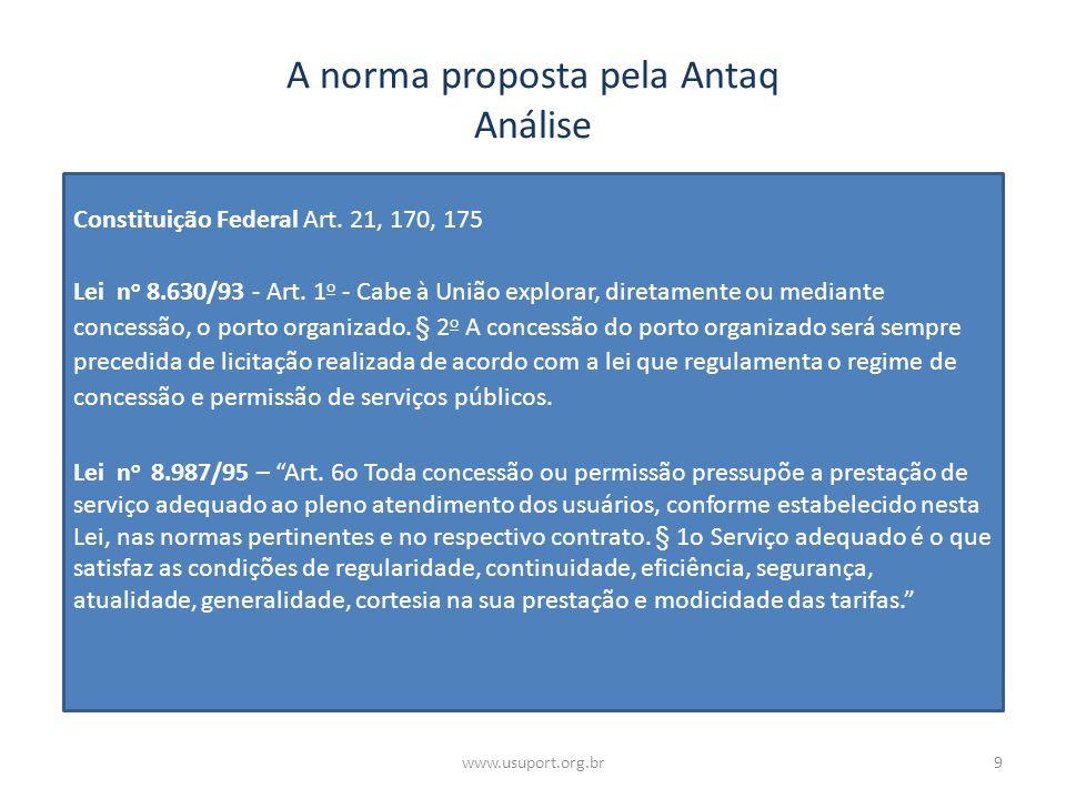 A norma proposta pela Antaq Análise Constituição Federal Art. 21, 170, 175 Lei n o 8.630/93 - Art. 1 o - Cabe à União explorar, diretamente ou mediant