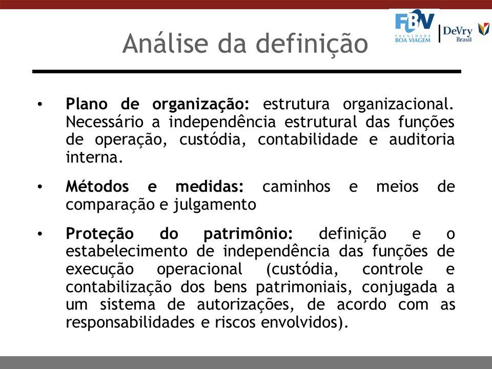 Análise da definição Plano de organização: estrutura organizacional. Necessário a independência estrutural das funções de operação, custódia, contabil
