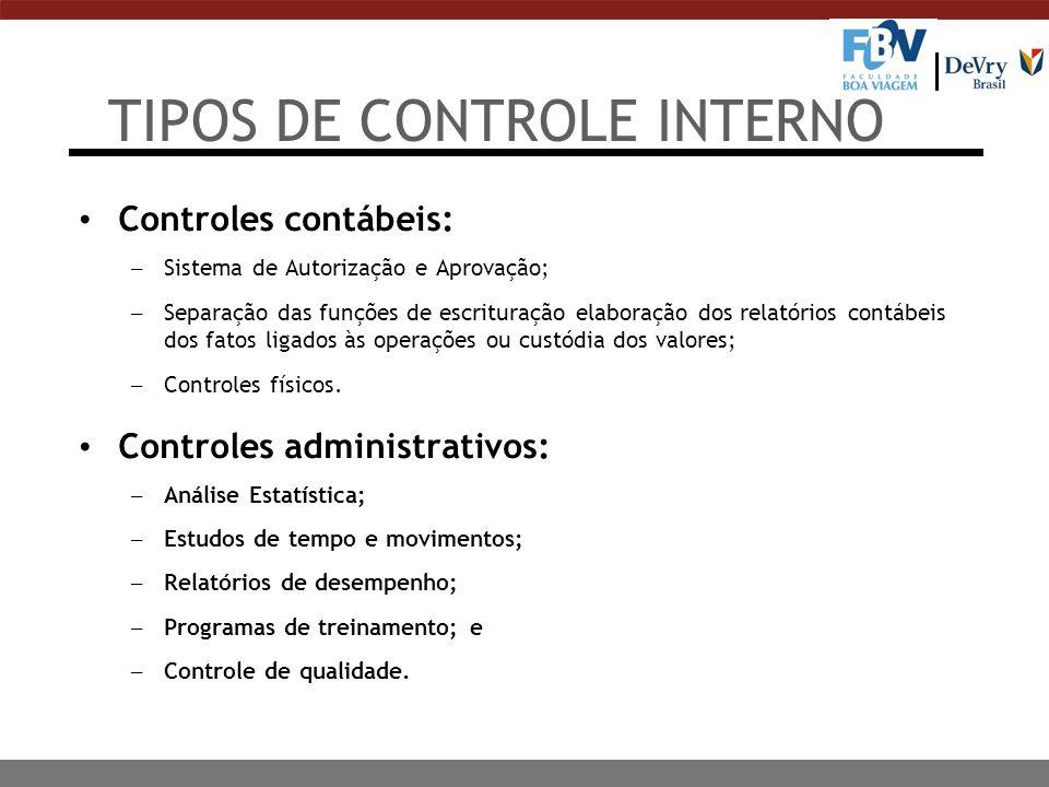 TIPOS DE CONTROLE INTERNO Controles contábeis: – Sistema de Autorização e Aprovação; – Separação das funções de escrituração elaboração dos relatórios