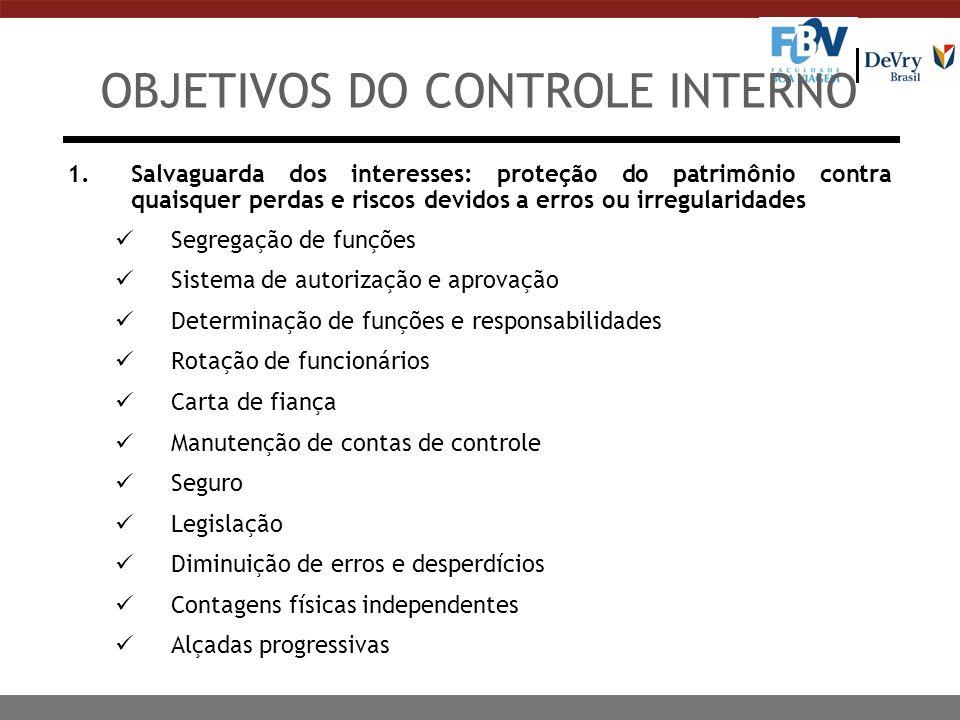 OBJETIVOS DO CONTROLE INTERNO 1.Salvaguarda dos interesses: proteção do patrimônio contra quaisquer perdas e riscos devidos a erros ou irregularidades