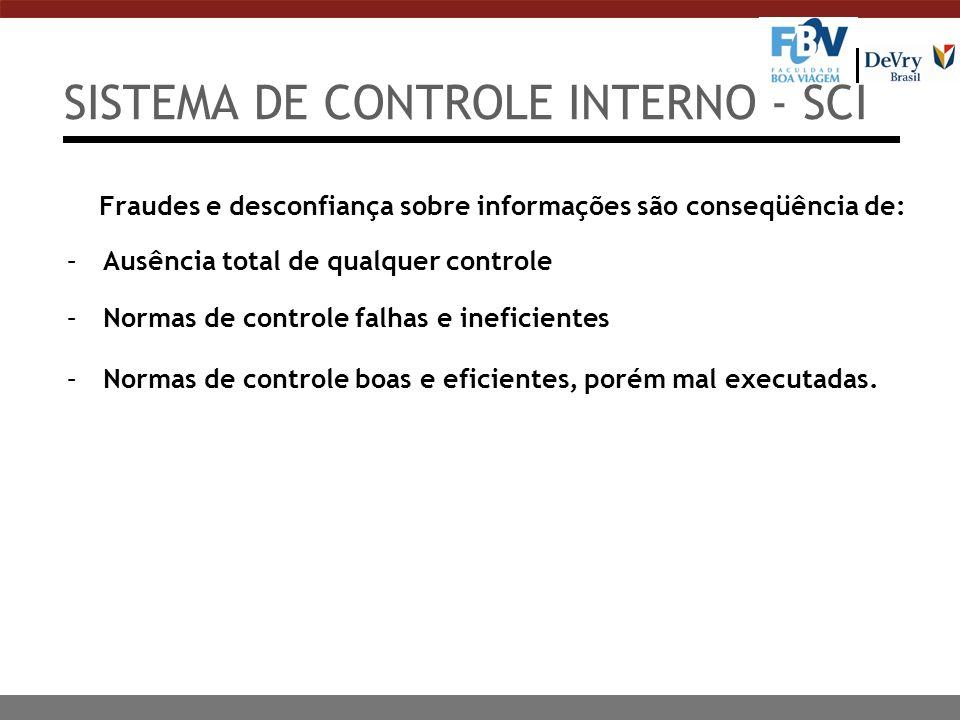SISTEMA DE CONTROLE INTERNO - SCI Fraudes e desconfiança sobre informações são conseqüência de: –Ausência total de qualquer controle –Normas de contro