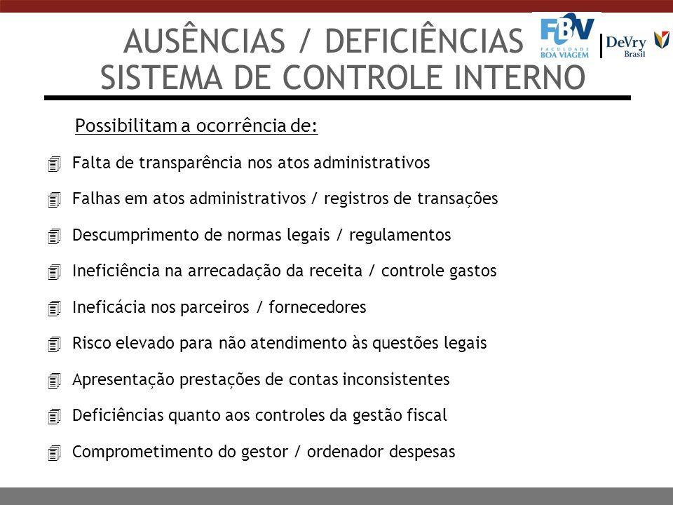 AUSÊNCIAS / DEFICIÊNCIAS SISTEMA DE CONTROLE INTERNO Possibilitam a ocorrência de: 4Falta de transparência nos atos administrativos 4Falhas em atos ad