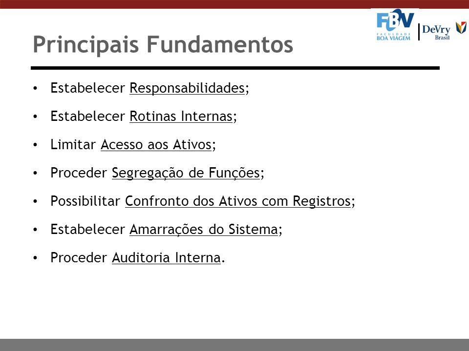 Principais Fundamentos Estabelecer Responsabilidades; Estabelecer Rotinas Internas; Limitar Acesso aos Ativos; Proceder Segregação de Funções; Possibi