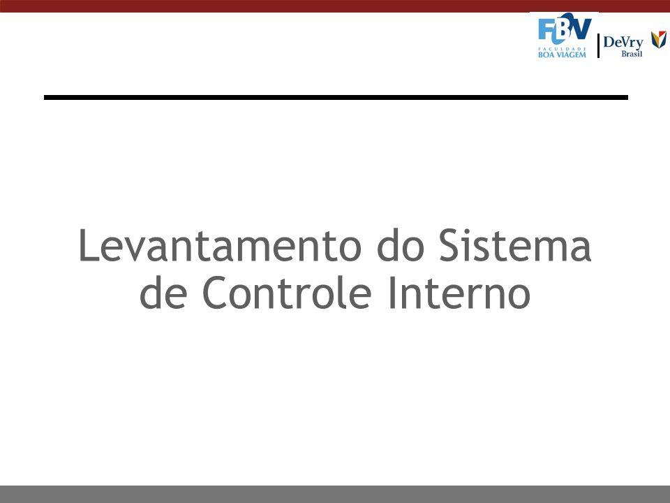 Levantamento do Sistema de Controle Interno