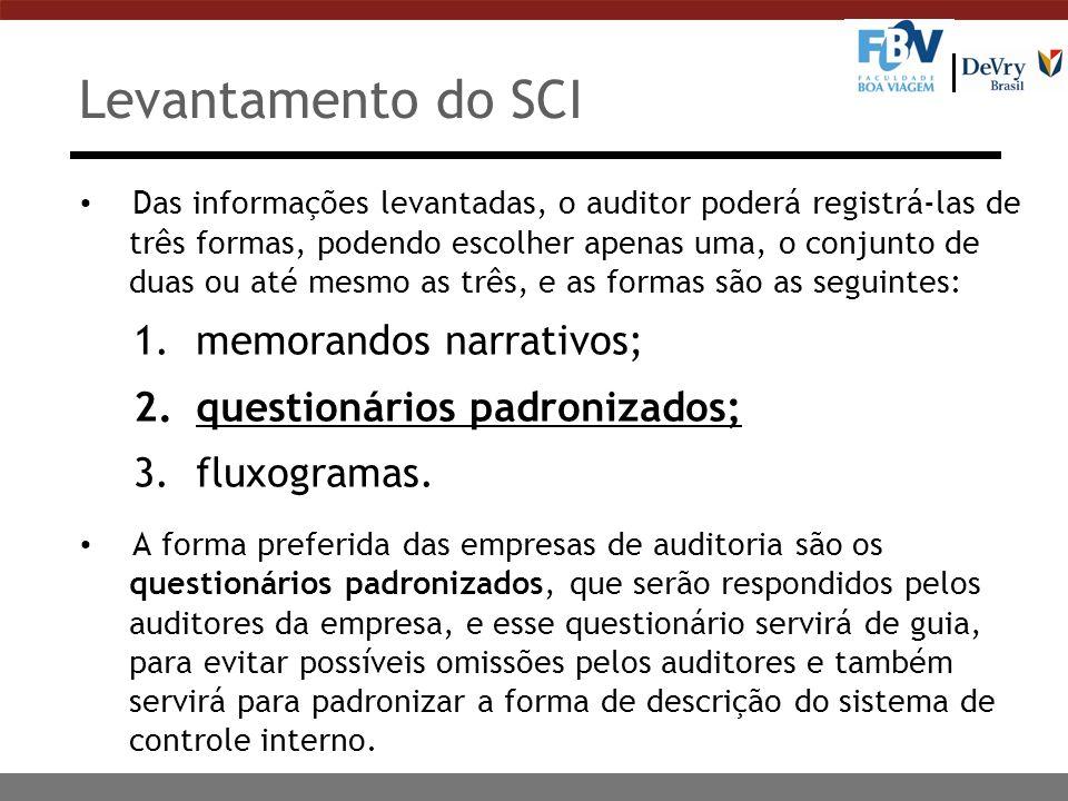 Levantamento do SCI Das informações levantadas, o auditor poderá registrá-las de três formas, podendo escolher apenas uma, o conjunto de duas ou até m