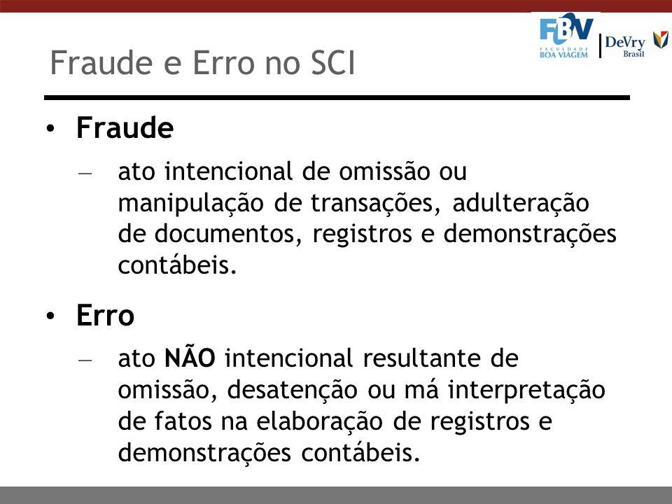 Fraude e Erro no SCI Fraude – ato intencional de omissão ou manipulação de transações, adulteração de documentos, registros e demonstrações contábeis.