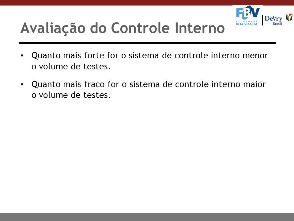 Avaliação do Controle Interno Quanto mais forte for o sistema de controle interno menor o volume de testes. Quanto mais fraco for o sistema de control