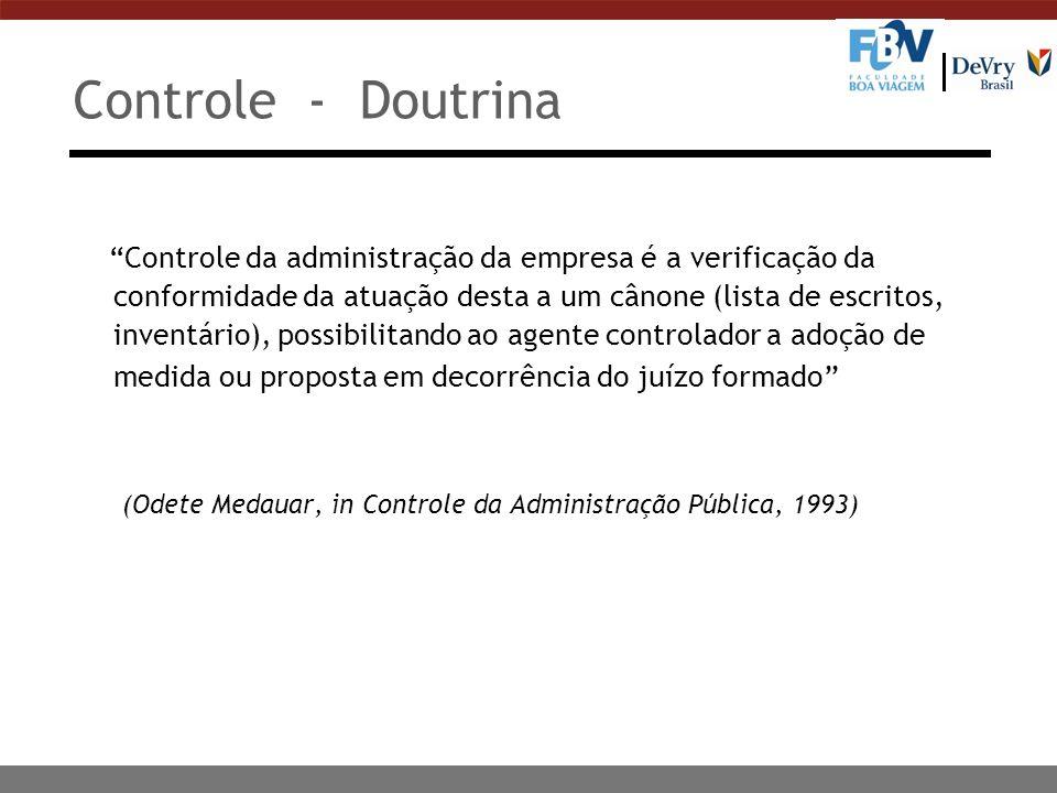 Controle da administração da empresa é a verificação da conformidade da atuação desta a um cânone (lista de escritos, inventário), possibilitando ao a