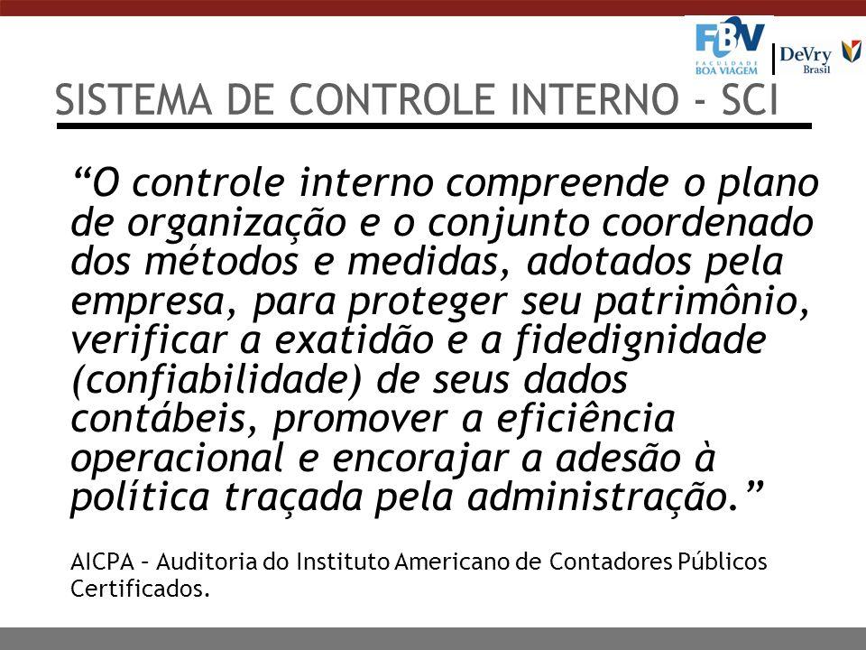 SISTEMA DE CONTROLE INTERNO - SCI O controle interno compreende o plano de organização e o conjunto coordenado dos métodos e medidas, adotados pela em