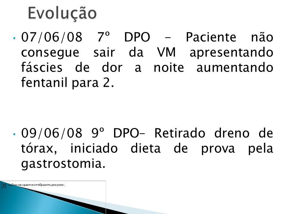 07/06/08 7º DPO - Paciente não consegue sair da VM apresentando fáscies de dor a noite aumentando fentanil para 2. 09/06/08 9º DPO– Retirado dreno de