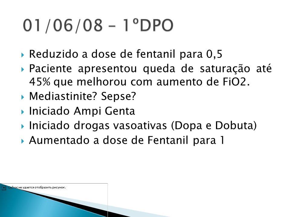 Reduzido a dose de fentanil para 0,5 Paciente apresentou queda de saturação até 45% que melhorou com aumento de FiO2. Mediastinite? Sepse? Iniciado Am