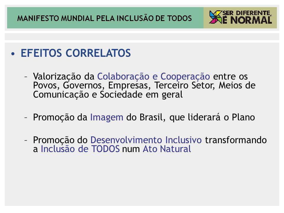 MANIFESTO MUNDIAL PELA INCLUSÃO DE TODOS EFEITOS CORRELATOS –Valorização da Colaboração e Cooperação entre os Povos, Governos, Empresas, Terceiro Seto