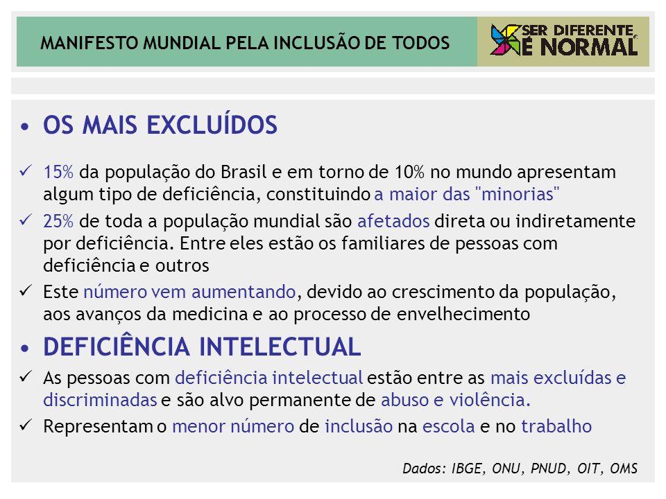 MANIFESTO MUNDIAL PELA INCLUSÃO DE TODOS OS MAIS EXCLUÍDOS 15% da população do Brasil e em torno de 10% no mundo apresentam algum tipo de deficiência,