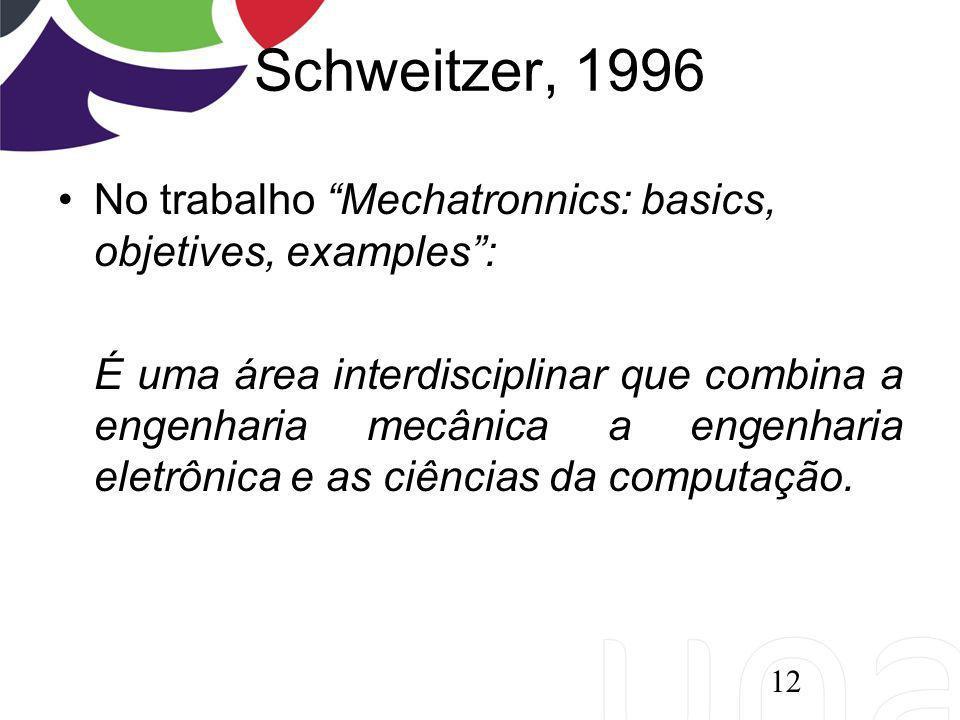 Schweitzer, 1996 No trabalho Mechatronnics: basics, objetives, examples: É uma área interdisciplinar que combina a engenharia mecânica a engenharia el