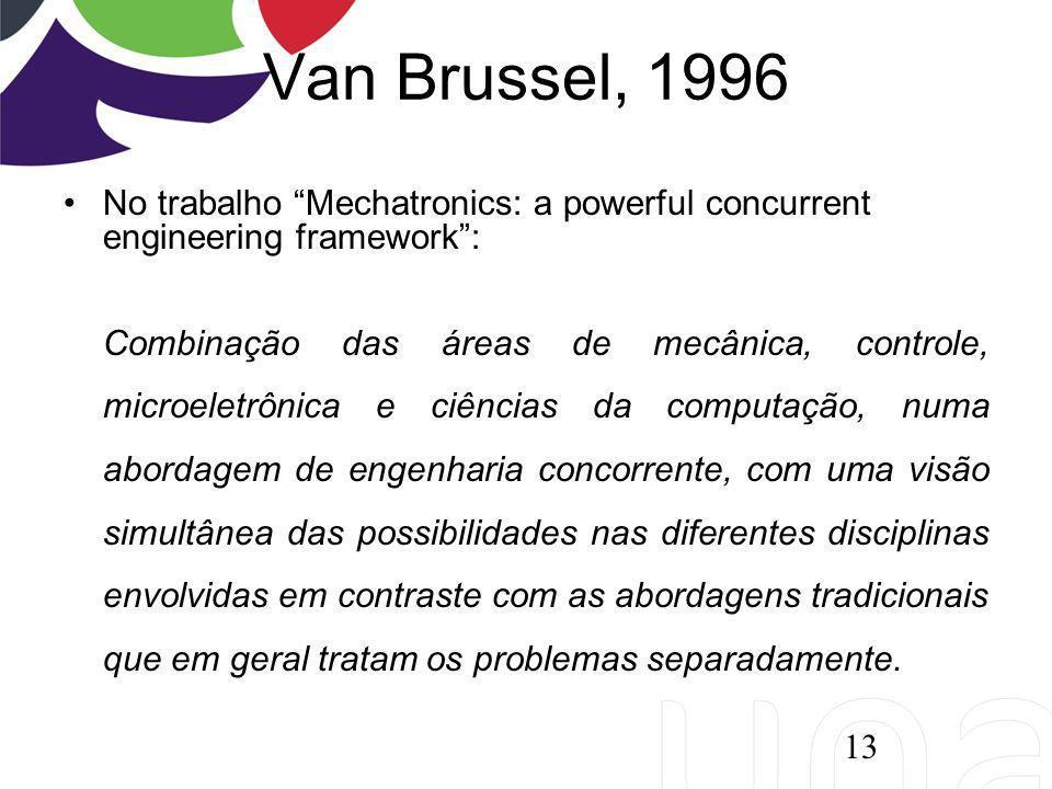 Van Brussel, 1996 No trabalho Mechatronics: a powerful concurrent engineering framework: Combinação das áreas de mecânica, controle, microeletrônica e