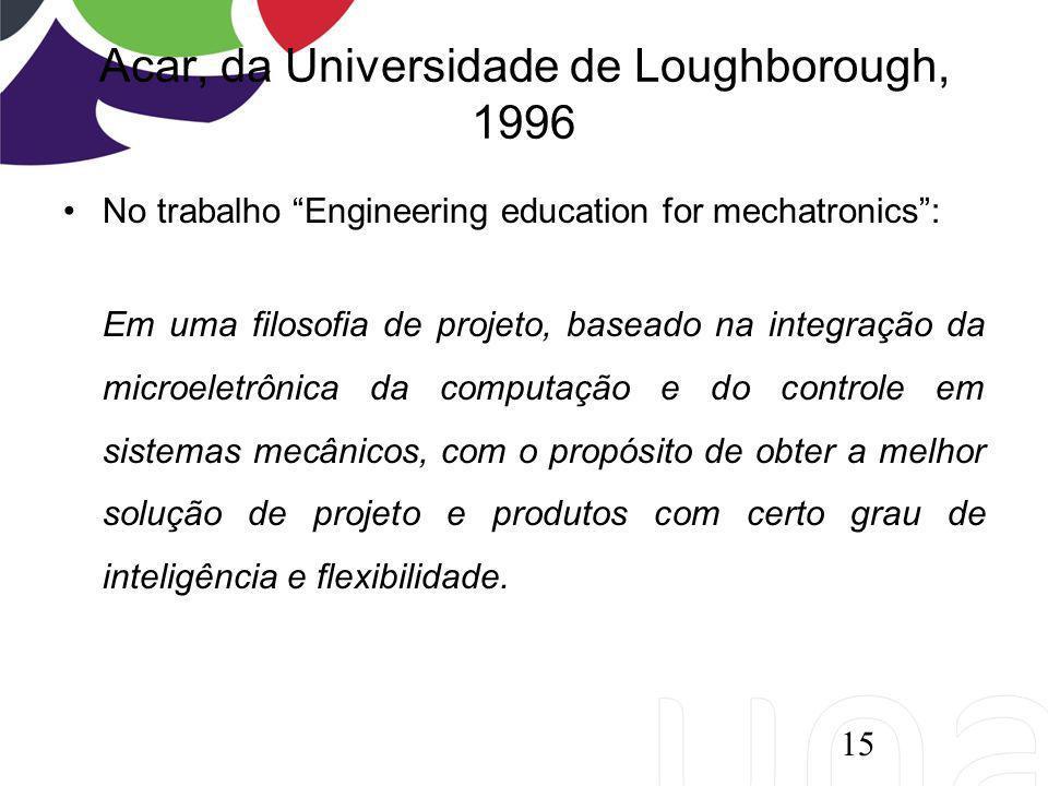 Acar, da Universidade de Loughborough, 1996 No trabalho Engineering education for mechatronics: Em uma filosofia de projeto, baseado na integração da