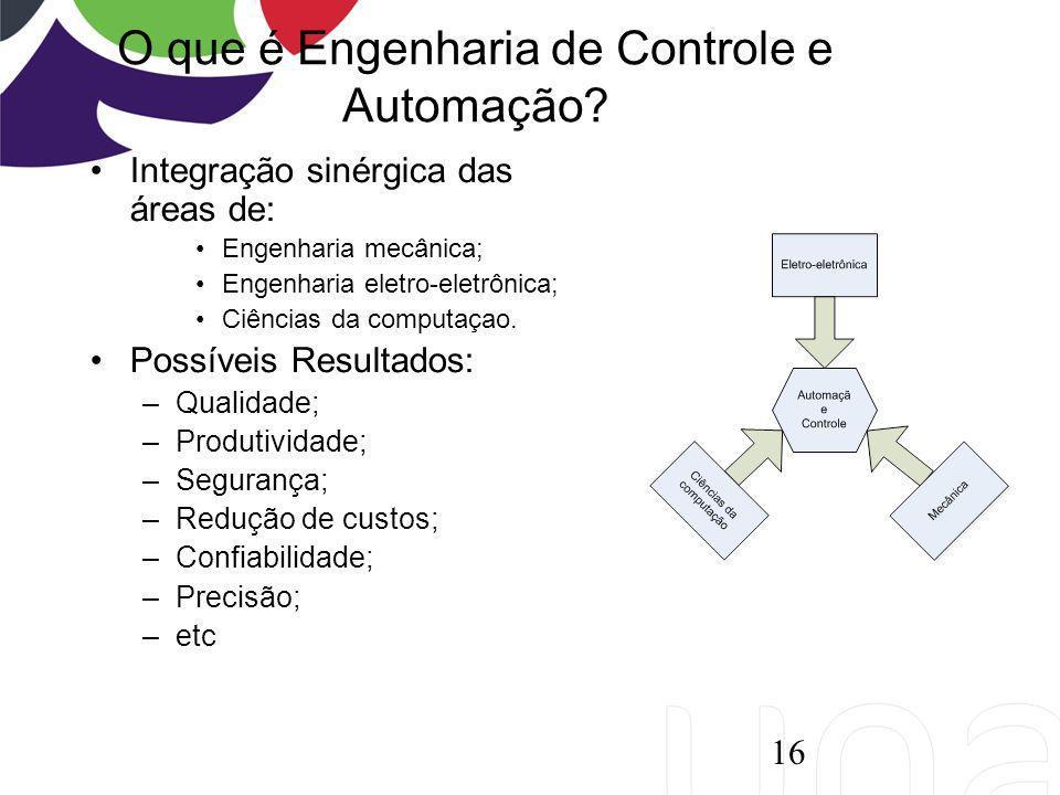 O que é Engenharia de Controle e Automação? Integração sinérgica das áreas de: Engenharia mecânica; Engenharia eletro-eletrônica; Ciências da computaç