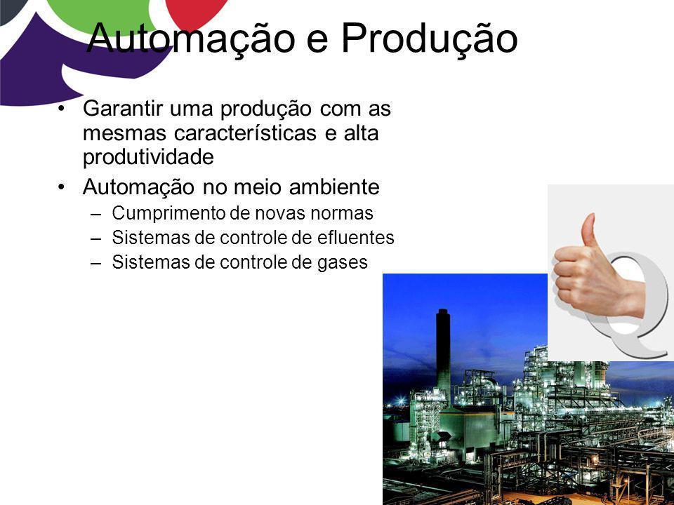 Automação e Produção Garantir uma produção com as mesmas características e alta produtividade Automação no meio ambiente –Cumprimento de novas normas