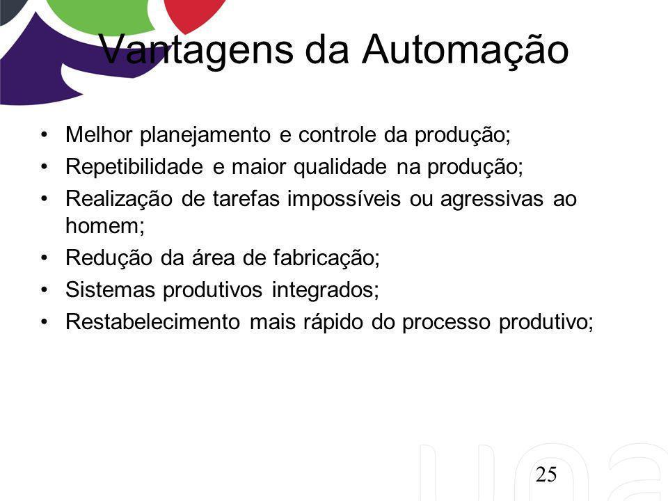 Vantagens da Automação Melhor planejamento e controle da produção; Repetibilidade e maior qualidade na produção; Realização de tarefas impossíveis ou