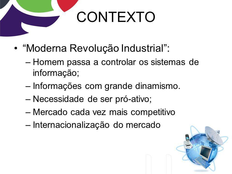 CONTEXTO Moderna Revolução Industrial: –Homem passa a controlar os sistemas de informação; –Informações com grande dinamismo. –Necessidade de ser pró-