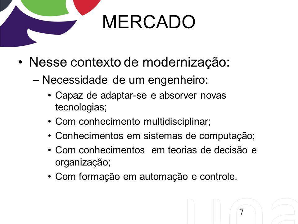 MERCADO Nesse contexto de modernização: –Necessidade de um engenheiro: Capaz de adaptar-se e absorver novas tecnologias; Com conhecimento multidiscipl