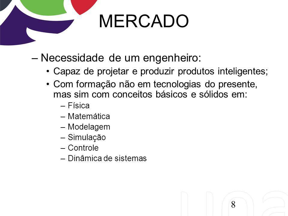 MERCADO –Necessidade de um engenheiro: Capaz de projetar e produzir produtos inteligentes; Com formação não em tecnologias do presente, mas sim com co