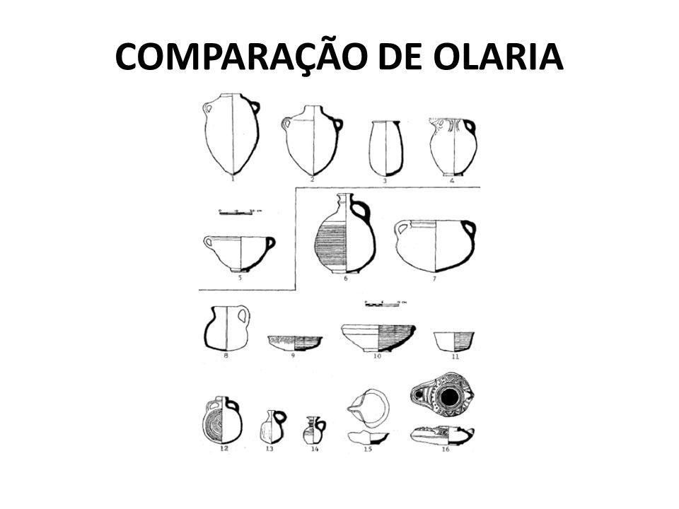 COMPARAÇÃO DE OLARIA